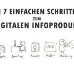 Digitale Infoprodukte: Mit deinem Wissen Geld verdienen und Menschen helfen